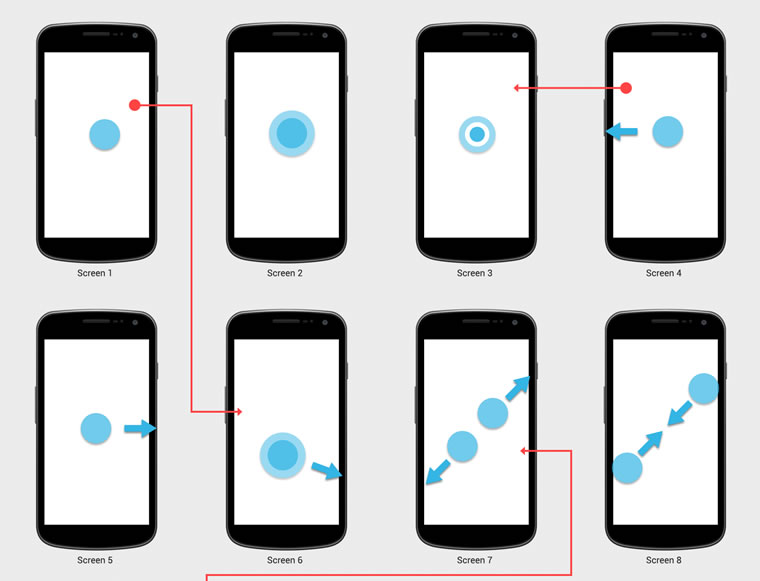 11Android Wireframe Screen Flow Template for Galaxy Nexus & Nexus 4