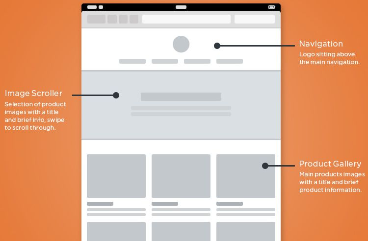 15 Web Free Wireframe Templates