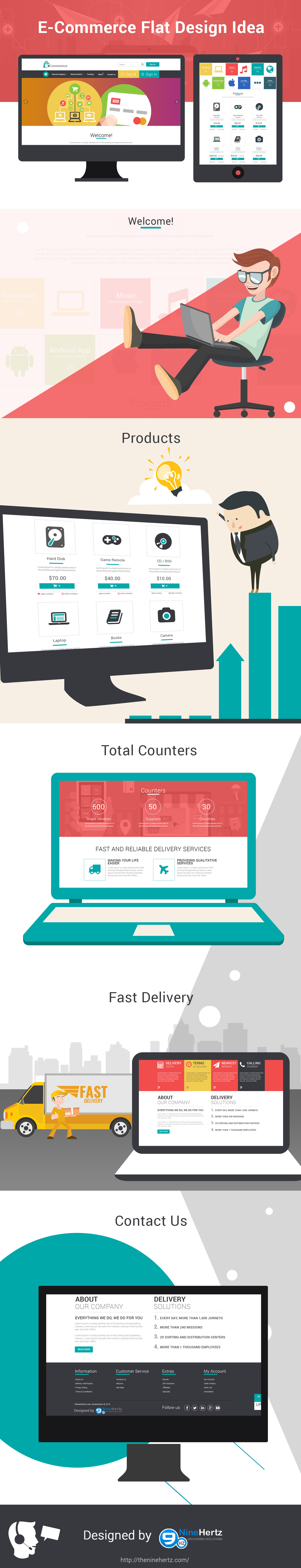 flat design ui idea for ecommerce, Powerpoint templates
