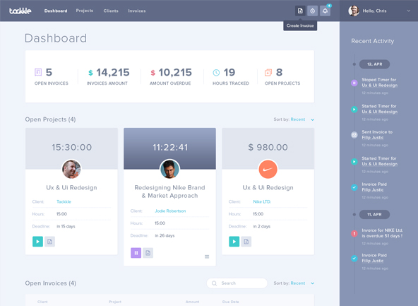 dashboard website template