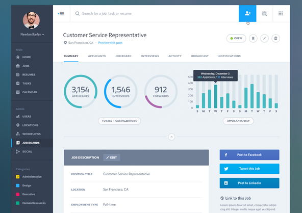 20 Best Ui Dashboard Designs Collection Responsive Joomla And