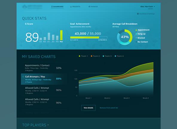 website dashboard templates