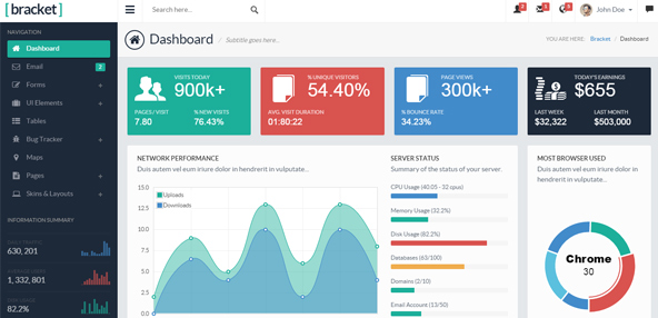 20+ Best UI Dashboard Designs Collection - Responsive