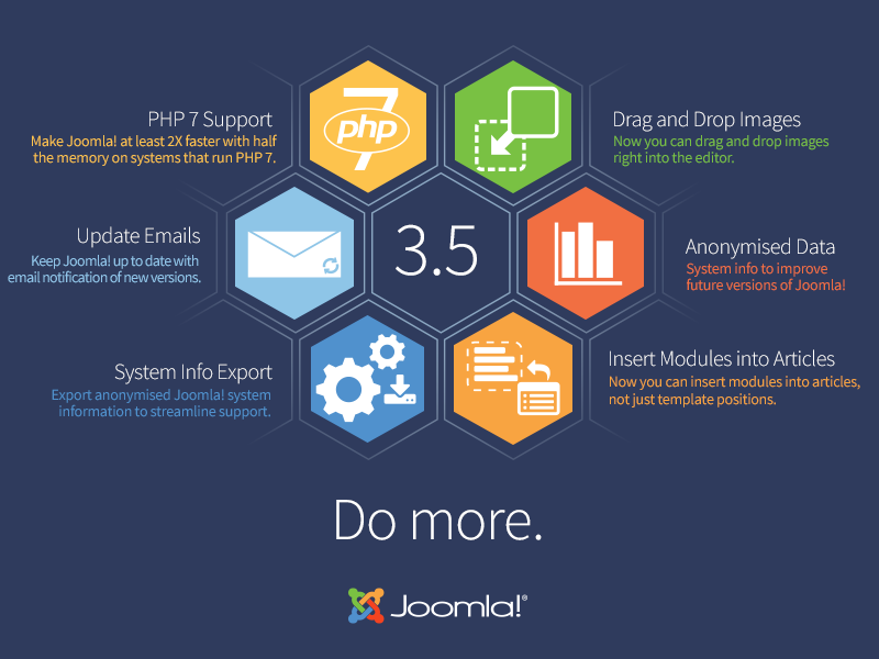 Joomla 3.5 stable release with some new features
