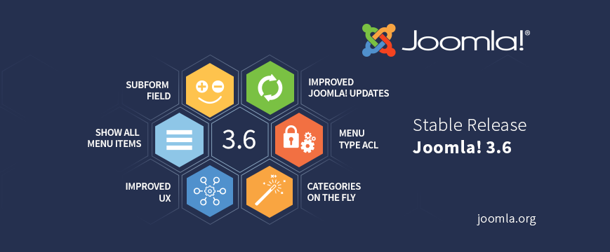 new features in joomla_3_6