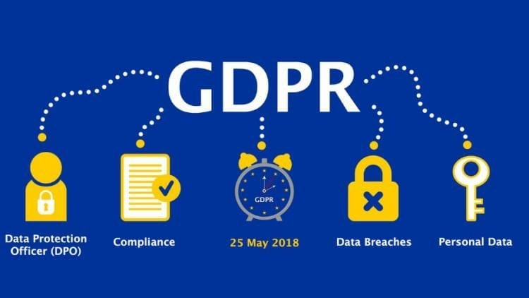 What is GDPR and Things You Should Know