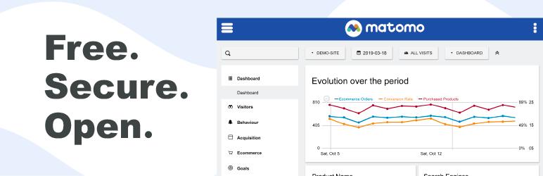 Top 10 Best Woocommerce Analytics plugin in 2021