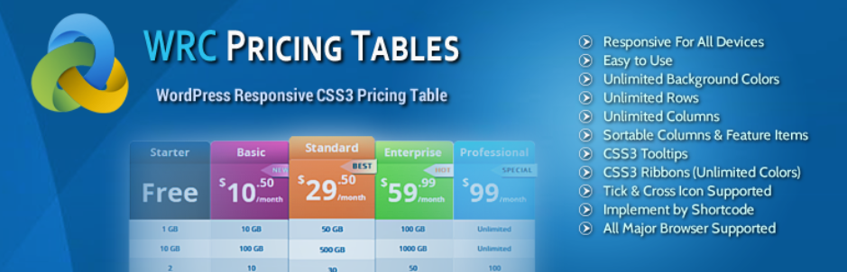 WRC-Pricing-Tables