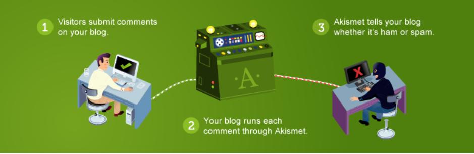 Akismet-Anti-Spam-wordpress-plugin