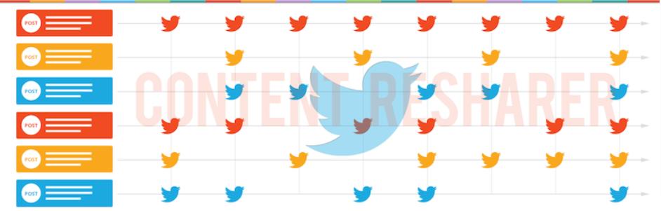 Collection Of Top 9 WordPress Twitter Plugin In 2021