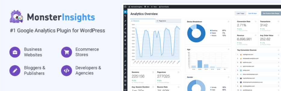 Google Analytics Dashboard Plugin for WordPress